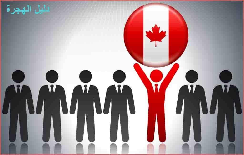 الهجرة الي كندا من مصر